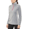 Columbia Glacial Fleece III Print Midlayer Dames grijs